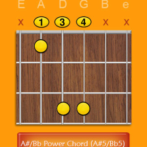 A Sharp B Flat Power Chord A#5 Bb5