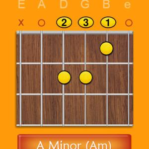 A Minor Chord Am