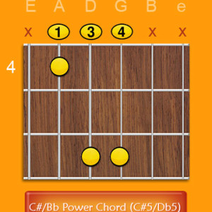 C sharp D flat power chord C#5 Db5