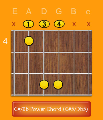 A Sharp / B Flat Power Chord (A#5 / Bb5) |