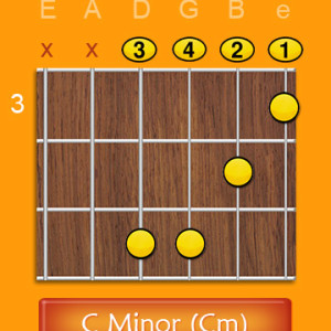 Cm c minor open chord