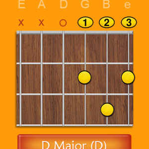 D major chord open