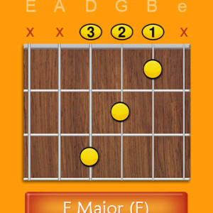 Open F Major Chord