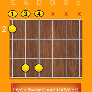 F Sharp G Flat power chord F#5 Gb5