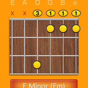 F Minor Open Chord Fm