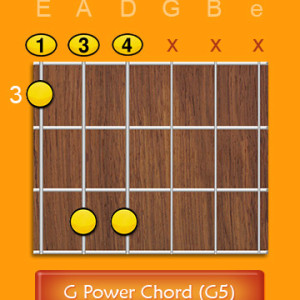 G Sharp A Flat Power Chord G#5 Ab5
