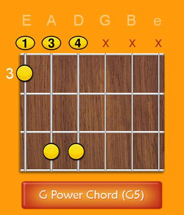 G Power Chord (G5) |