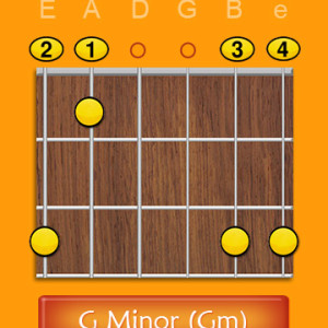 Open G Minor Chord GM